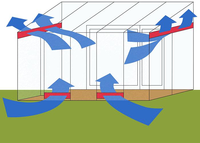Diagonallueftung Wintergarten Müther